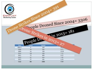 2013: Drone strikes in Pakistan to all time low since 2007