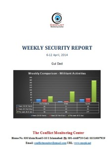 Surge in Militant Attacks: Weekly Security Report
