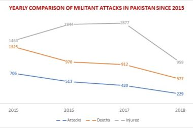 Media Coverage of Press Annual Security Report 2018